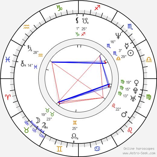 Toby Mac birth chart, biography, wikipedia 2020, 2021
