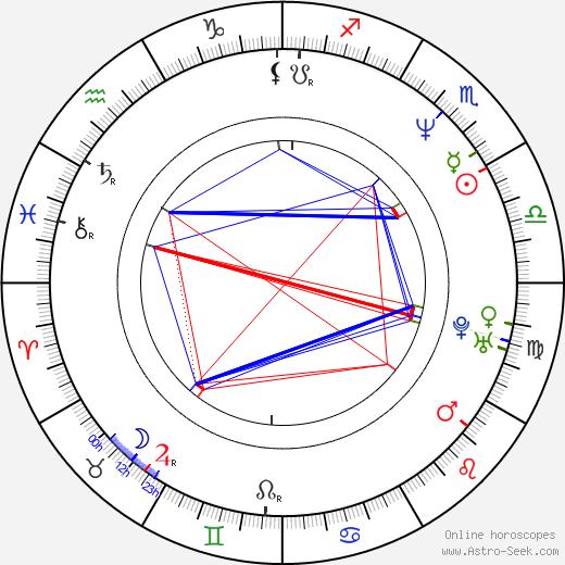 Toby Mac день рождения гороскоп, Toby Mac Натальная карта онлайн