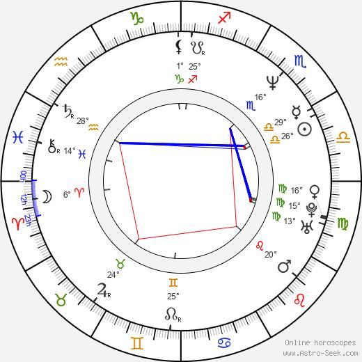 Ty Pennington birth chart, biography, wikipedia 2020, 2021