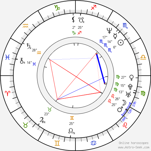 Yasmin Le Bon birth chart, biography, wikipedia 2019, 2020