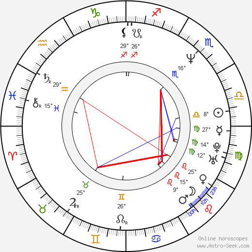 Zeki Demirkubuz birth chart, biography, wikipedia 2018, 2019