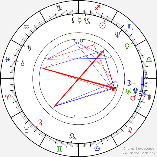 Adam Shankman birth chart, Adam Shankman astro natal horoscope, astrology