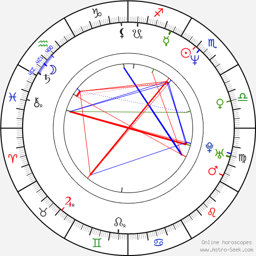 Alex Carter astro natal birth chart, Alex Carter horoscope, astrology