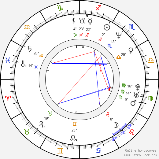 Alistair McGowan birth chart, biography, wikipedia 2020, 2021