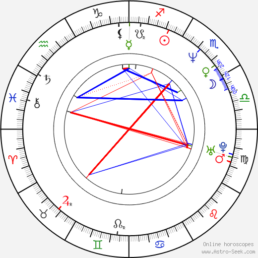 Antonina Choroszy birth chart, Antonina Choroszy astro natal horoscope, astrology