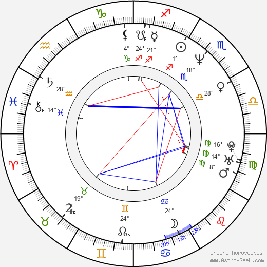 Boyd Kestner birth chart, biography, wikipedia 2020, 2021