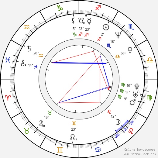 Brad Sherwood birth chart, biography, wikipedia 2018, 2019