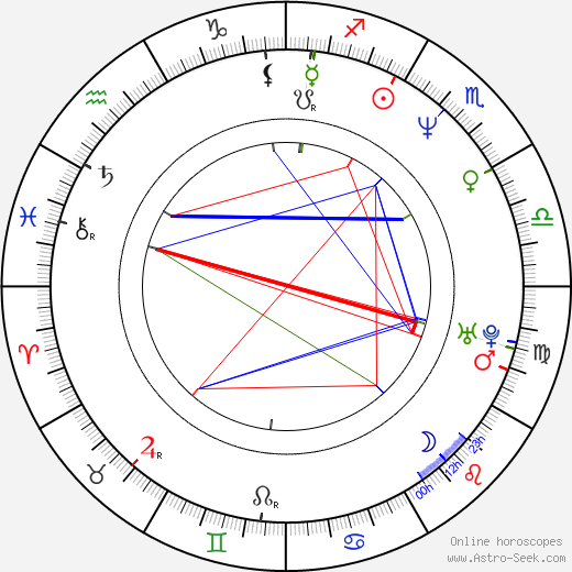 Brad Sherwood astro natal birth chart, Brad Sherwood horoscope, astrology