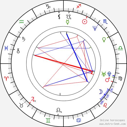 D. Sal Eaumua tema natale, oroscopo, D. Sal Eaumua oroscopi gratuiti, astrologia