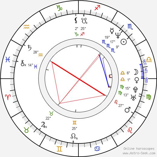 Daran Norris birth chart, biography, wikipedia 2020, 2021