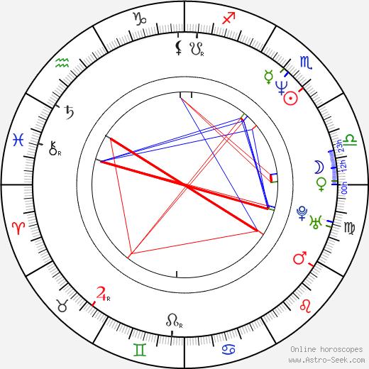 Daran Norris birth chart, Daran Norris astro natal horoscope, astrology