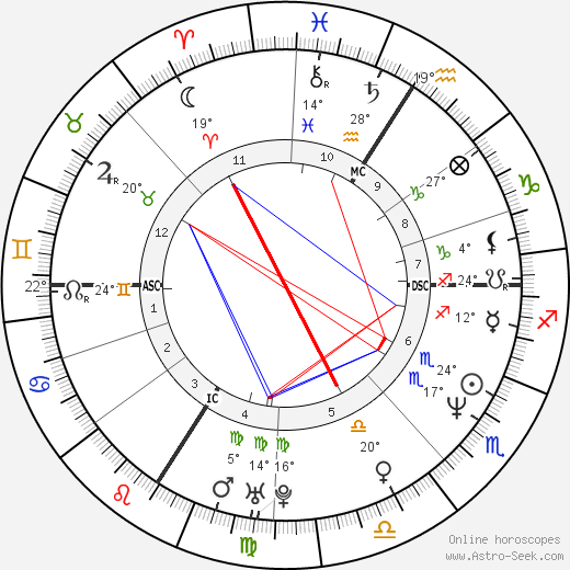 Diana Krall birth chart, biography, wikipedia 2017, 2018