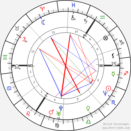 Diana Krall astro natal birth chart, Diana Krall horoscope, astrology