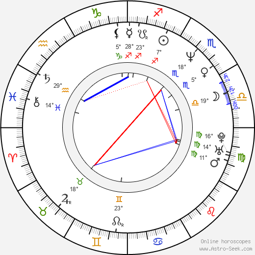 Don Cheadle birth chart, biography, wikipedia 2018, 2019