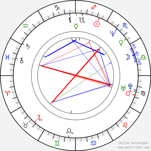 Don Cheadle astro natal birth chart, Don Cheadle horoscope, astrology
