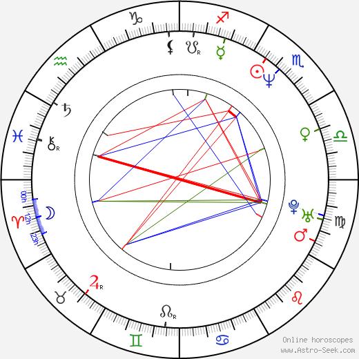 Dwight Gooden tema natale, oroscopo, Dwight Gooden oroscopi gratuiti, astrologia