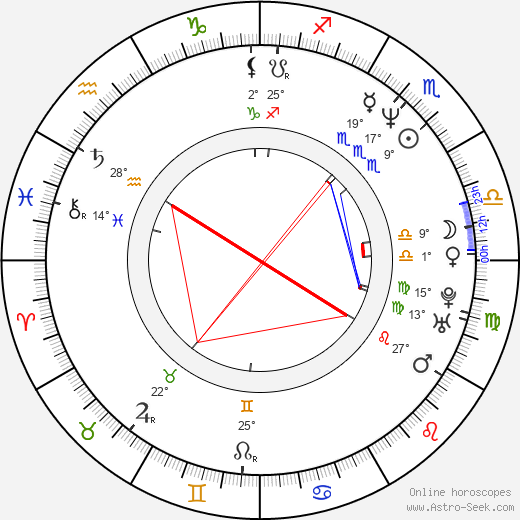 Eric Mendelsohn birth chart, biography, wikipedia 2019, 2020