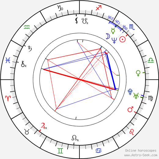 Famke Janssen astro natal birth chart, Famke Janssen horoscope, astrology