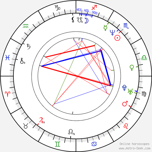 Garret Sato birth chart, Garret Sato astro natal horoscope, astrology
