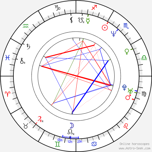 Greig Nori birth chart, Greig Nori astro natal horoscope, astrology