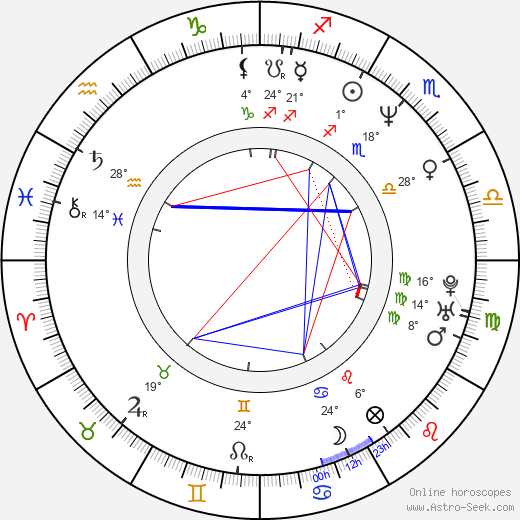 John L. Williams birth chart, biography, wikipedia 2020, 2021