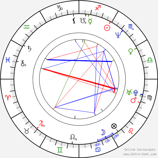 John L. Williams birth chart, John L. Williams astro natal horoscope, astrology