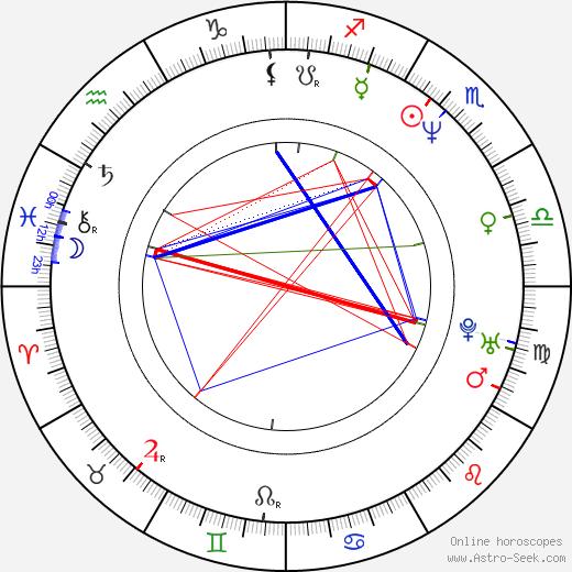 Joseph Simmons birth chart, Joseph Simmons astro natal horoscope, astrology