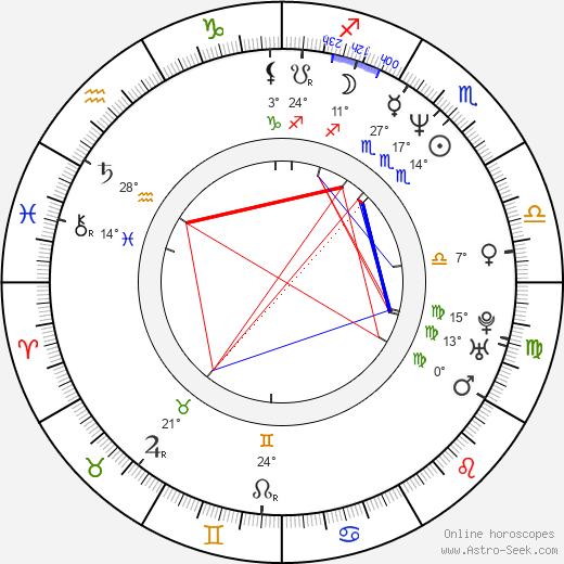 Kerry Conran birth chart, biography, wikipedia 2020, 2021