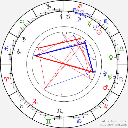 Kerry Conran birth chart, Kerry Conran astro natal horoscope, astrology