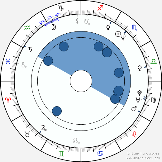 Magnús Scheving wikipedia, horoscope, astrology, instagram