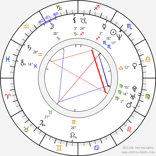 Magnús Scheving birth chart, biography, wikipedia 2018, 2019