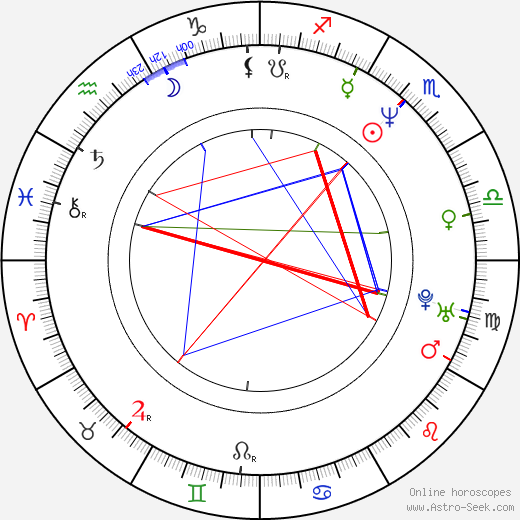 Magnús Scheving astro natal birth chart, Magnús Scheving horoscope, astrology