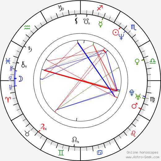 Mauro Fiore birth chart, Mauro Fiore astro natal horoscope, astrology