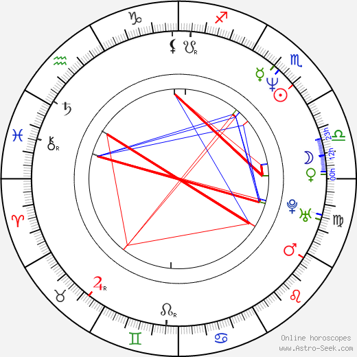 Michael Gruber birth chart, Michael Gruber astro natal horoscope, astrology