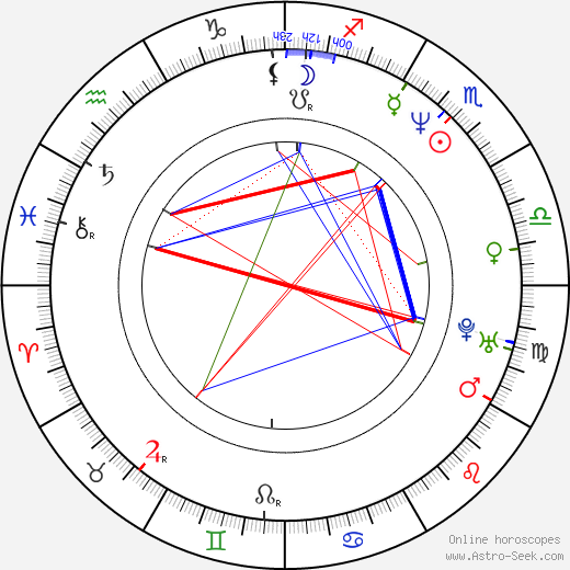 Майкл Пападжон Michael Papajohn день рождения гороскоп, Michael Papajohn Натальная карта онлайн