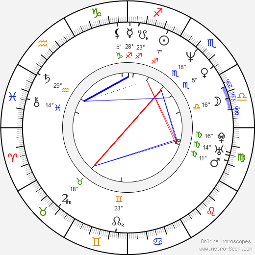 Miljenko Matijevic birth chart, biography, wikipedia 2020, 2021
