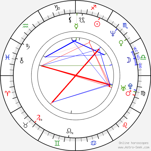 Miljenko Matijevic astro natal birth chart, Miljenko Matijevic horoscope, astrology