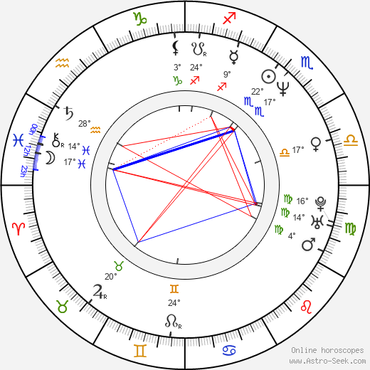 Patrick Warburton birth chart, biography, wikipedia 2018, 2019