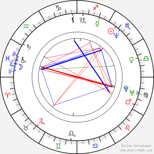Patrick Warburton astro natal birth chart, Patrick Warburton horoscope, astrology