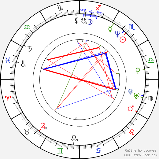 Peter Flinth astro natal birth chart, Peter Flinth horoscope, astrology