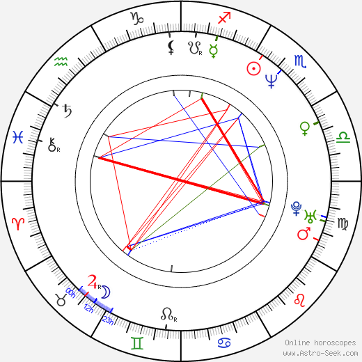 Petr Nečas tema natale, oroscopo, Petr Nečas oroscopi gratuiti, astrologia