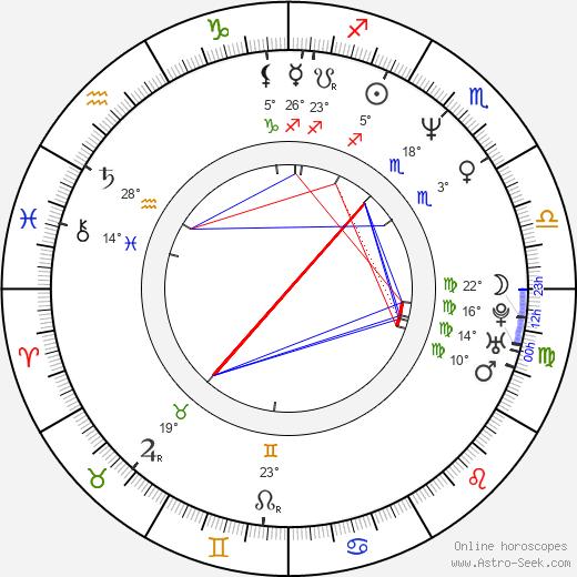 Robin Givens birth chart, biography, wikipedia 2019, 2020