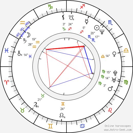 Romano Orzari birth chart, biography, wikipedia 2019, 2020