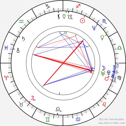 Ronit Elkabetz tema natale, oroscopo, Ronit Elkabetz oroscopi gratuiti, astrologia