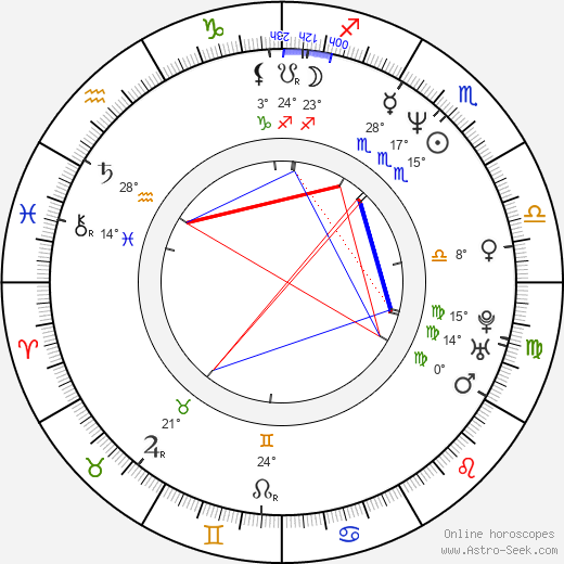 Shannon Whirry birth chart, biography, wikipedia 2020, 2021
