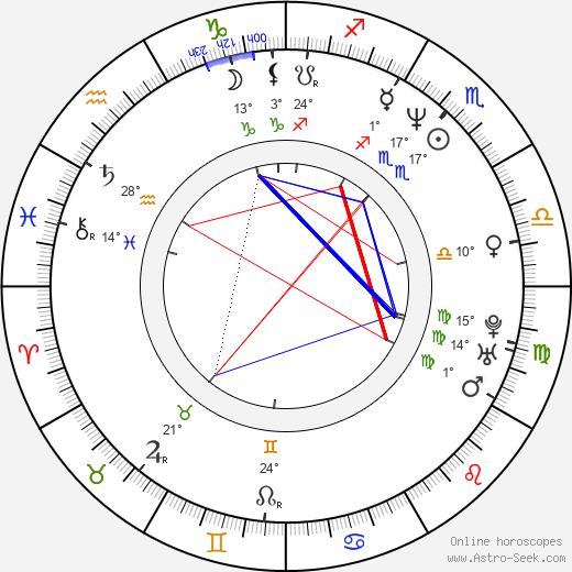 Sonja Kirchberger birth chart, biography, wikipedia 2019, 2020
