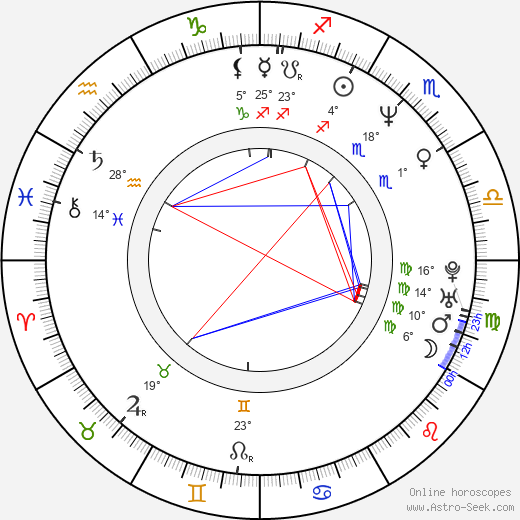 Tomáš Karger birth chart, biography, wikipedia 2017, 2018