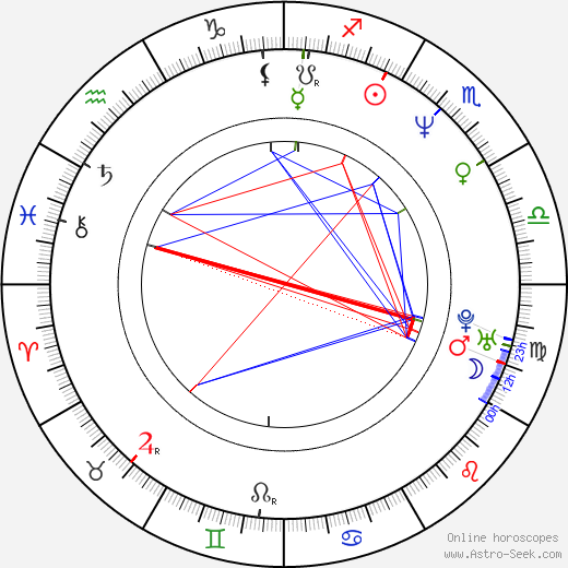 Tomáš Karger astro natal birth chart, Tomáš Karger horoscope, astrology