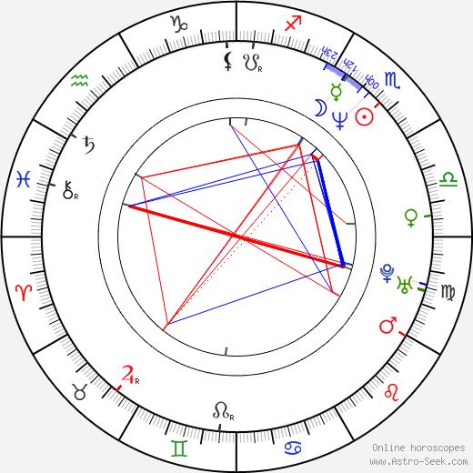 Torsten Löhn birth chart, Torsten Löhn astro natal horoscope, astrology