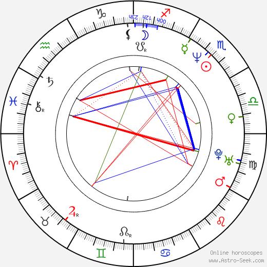 Troy Byer день рождения гороскоп, Troy Byer Натальная карта онлайн